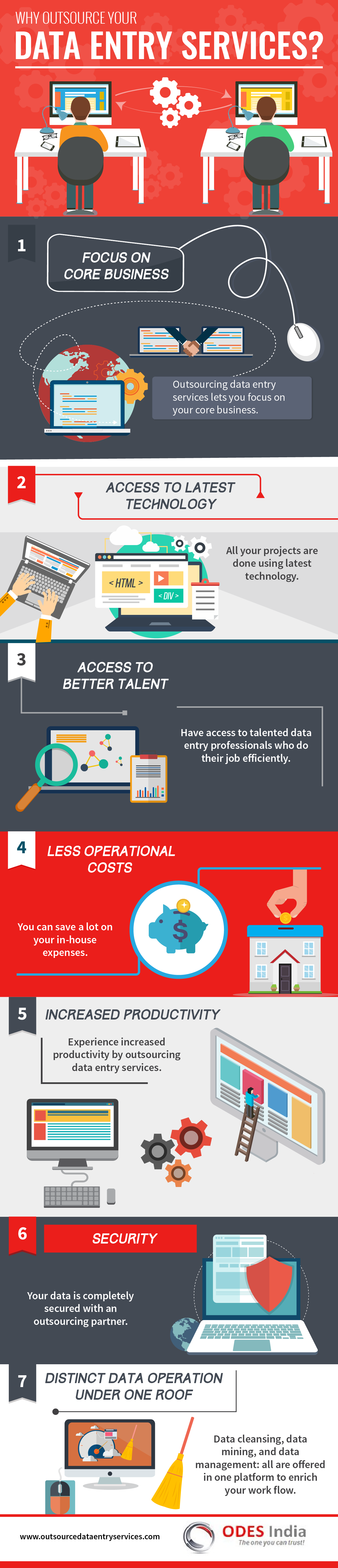 Importance of Outsourcing Data Entry Services